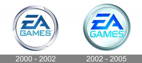 EA Games Logo history