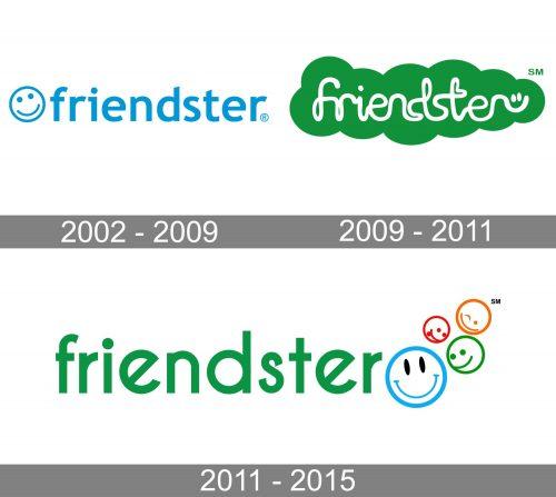 Friendster Logo history