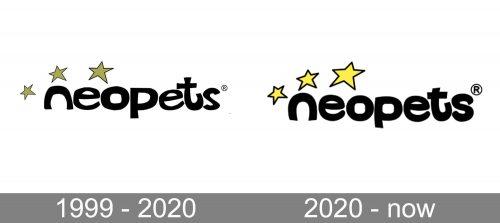 Neopets Logo history