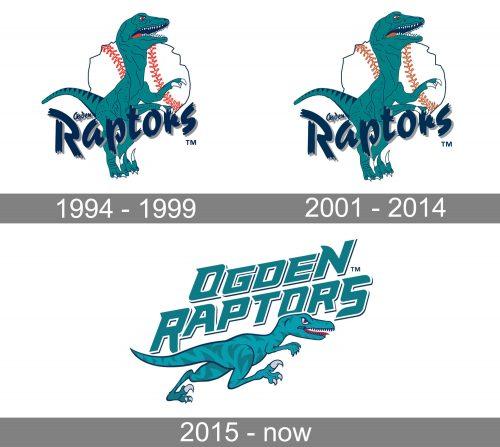 Ogden Raptors Logo history