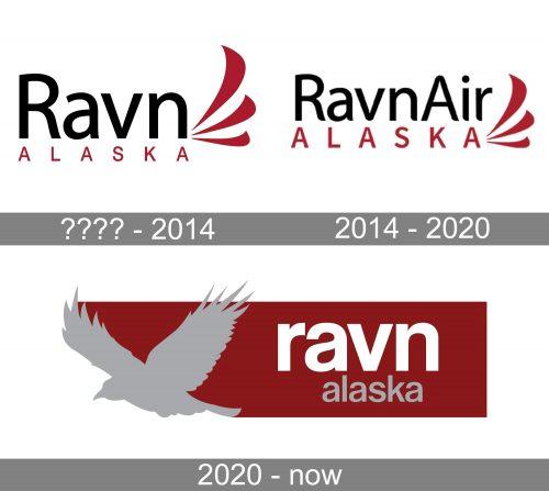 Ravn Alaska Logo history
