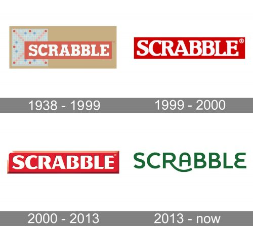 Scrabble Int Logo history