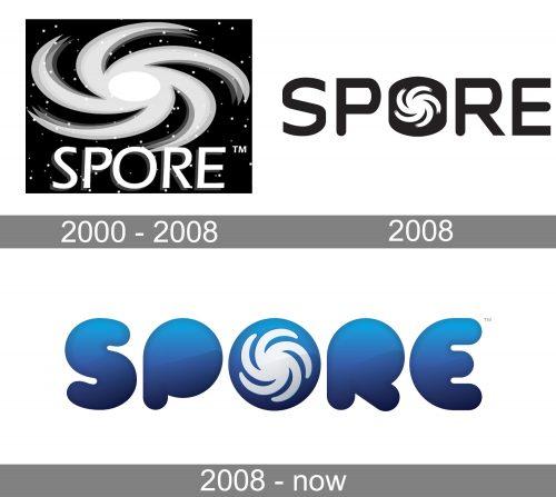 Spore Logo history