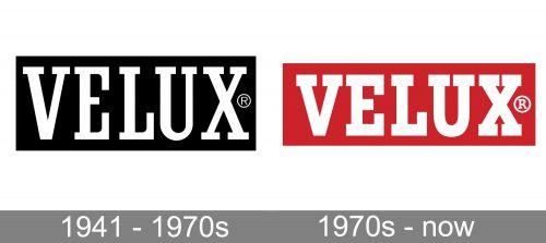 Velux Logo history