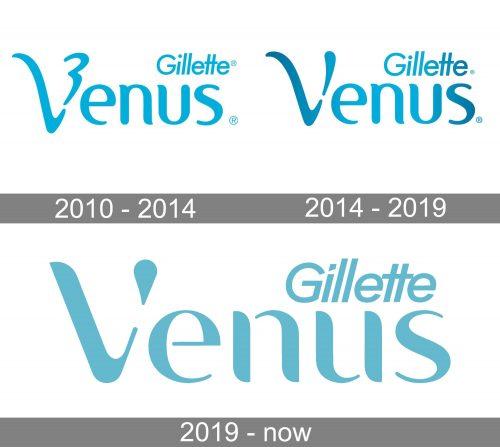 Venus Logo history