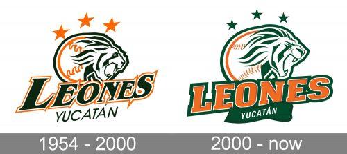 Yucatan leones Logo history