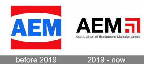 Aem Logo history