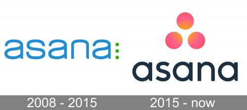 Asana Logo history