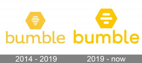 Bumble Logo history