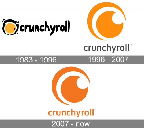 Crunchyrol Logo history