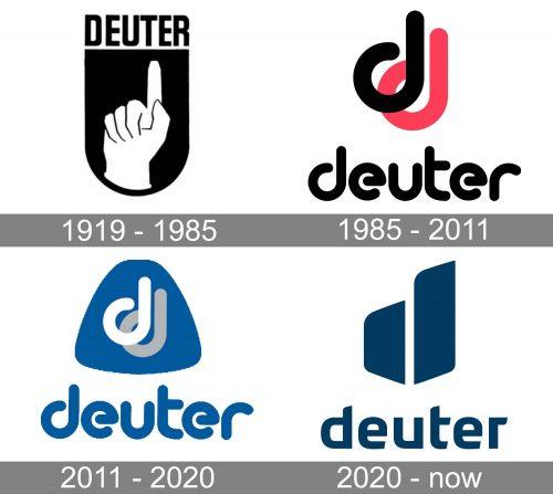 Deuter Logo history