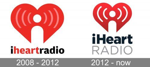 IHeartRadio Logo history