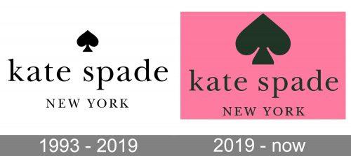 Kate Spade Logo history