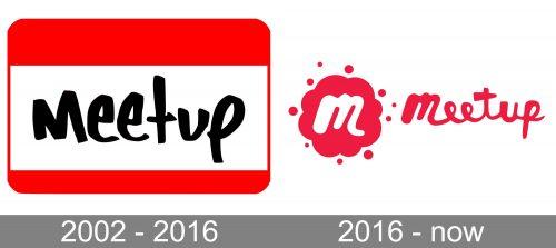 Meetup Logo history