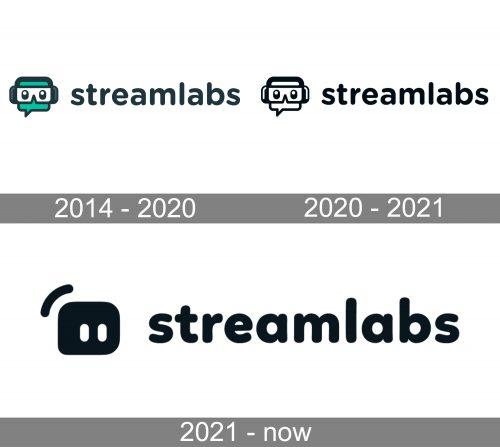 Streamlabs Logo history