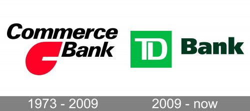 TD Bank Logo history
