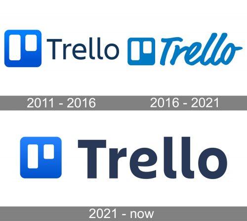 Trello Logo history