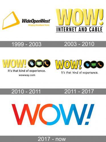 Wide Open West Wow Logo history