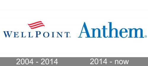 Anthem Inc Logo history