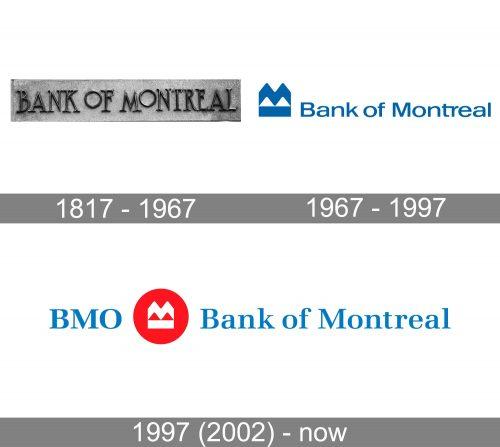 Bank of Montreal Logo history
