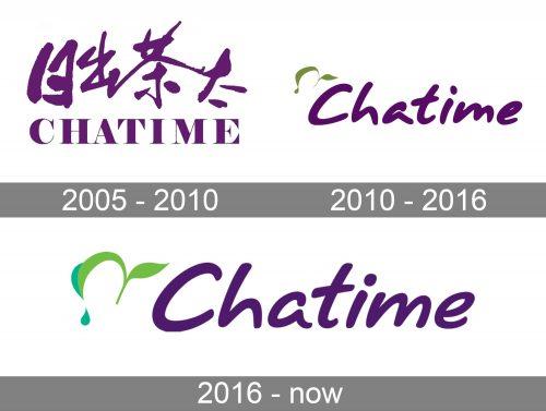 Chatime Logo history