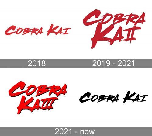 Cobra Kai Logo history