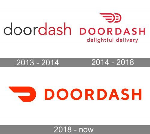DoorDash Logo history