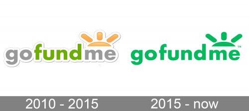 GoFundMe Logo history