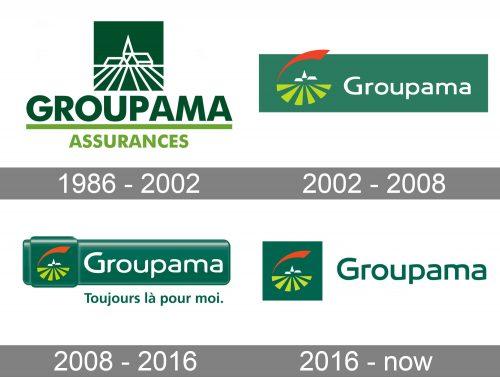 Groupama Logo history