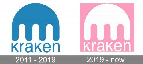 Kraken Logo history