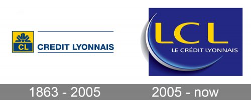 LCL Logo history