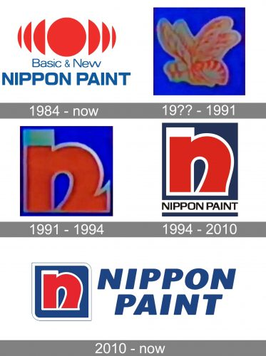 Nippon Paint Logo history
