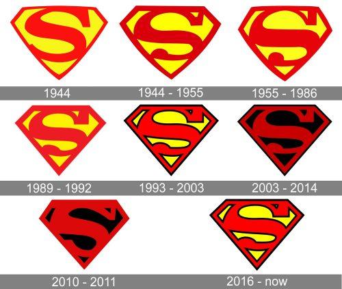Superboy Logo history