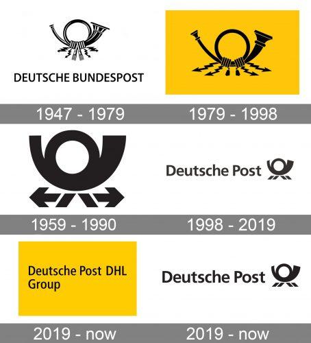 Deutsche Post Logo history