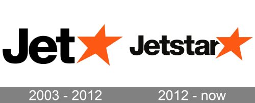 Jetstar Logo history