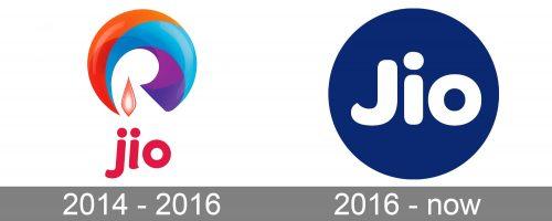 Jio Logo history