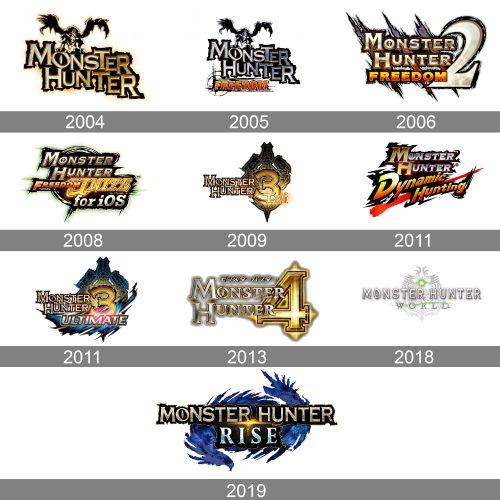 Monster Hunter Logo history