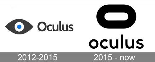 Oculus Logo history