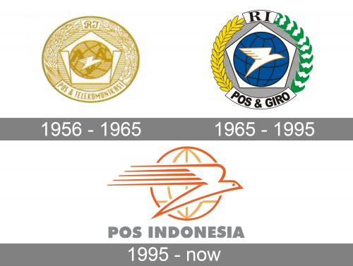 Pos Indonesia Logo history
