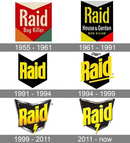 Raid Logo history