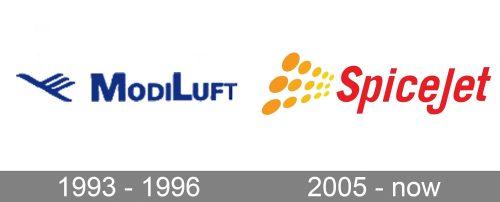 SpiceJet Logo history