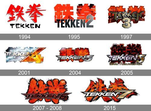 Tekken Logo history