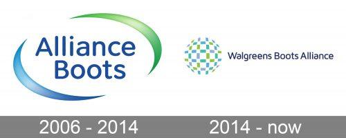Walgreens Boots Alliance Logo history