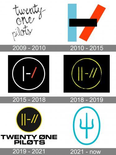 21 Pilots Logo history