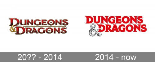 Dungeons and Dragons Logo history