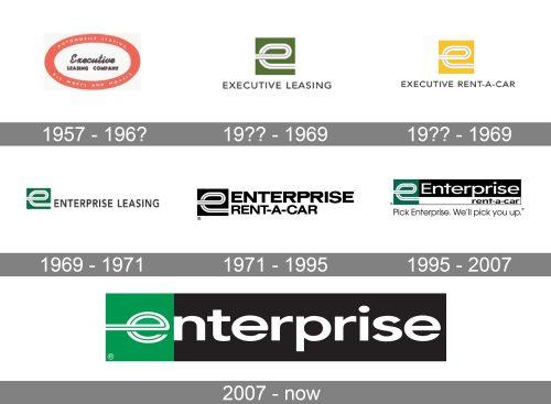 Enterprise Rent-A-Car Logo history