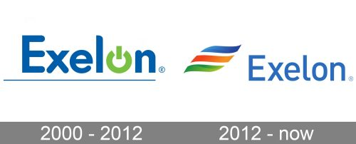 Exelon Logo history