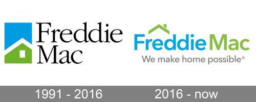 Freddie Mac Logo history