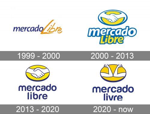 Mercado Libre Logo history