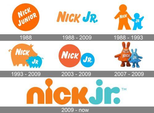 Nick Jr. Logo history